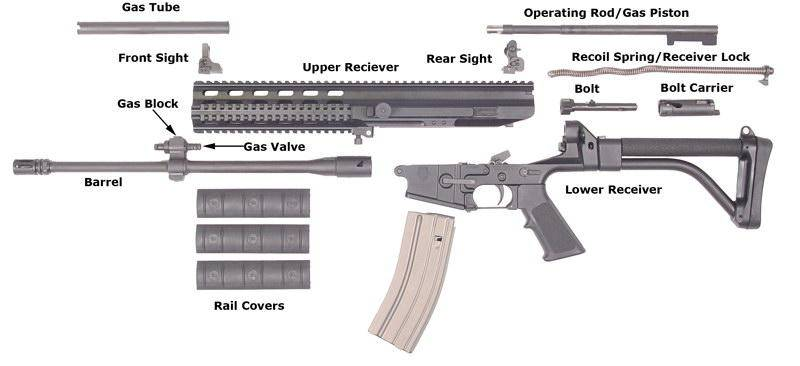 AR-10 80 percent lowers and parts