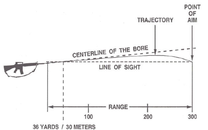 Ar10 Ar15 .308 80 Percent Lower Receiver-Jigs